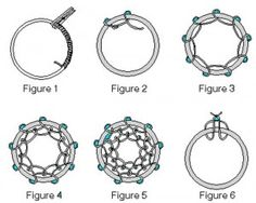 How To Make Dream Catchers Easy How To Make A Traditional Dreamcatcher  Pinterest  Dream Catchers