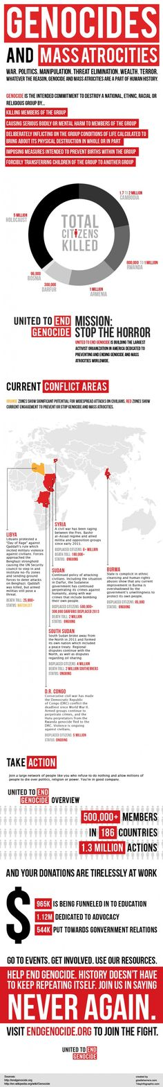 """Infographic: """"End Genocide"""""""