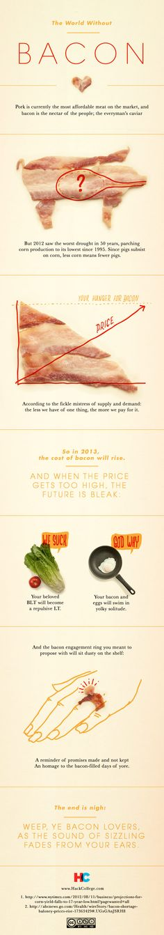 The Great Bacon Shortage Infographic