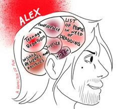 The mind of Alex 1~