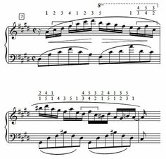 Learn How to Play Scales on Piano pianoscale.org is an