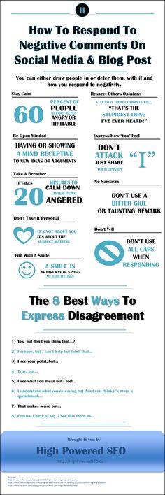 How To Respond To Negative Comments On Social Media and Blog Post #socialMedia #médiasSociaux #infografía