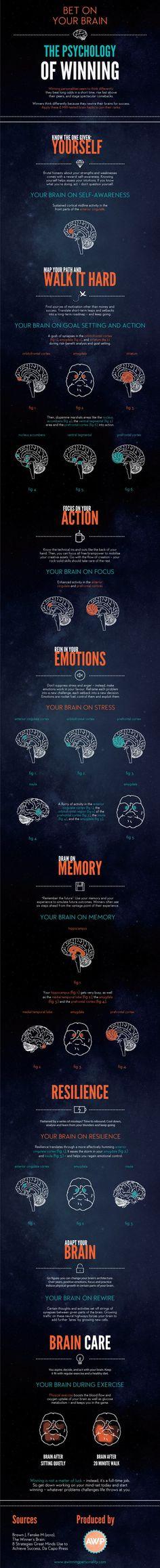 The psychology of winning. (More design inspiration at www.aldenchong.com)