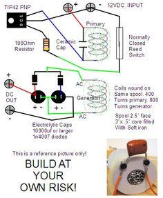 tesla bifilar coil free energy - Cerca con Google