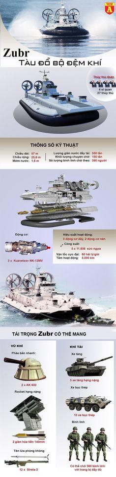 """[Infographic] """"Ông vua tàu đổ bộ"""" của Nga khiến Mỹ và phương Tây không thể vượt qua."""