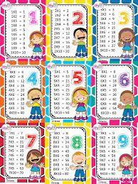 نتيجة بحث الصور عن جدول الضرب Kids Math Worksheets Teaching Math Math Lessons