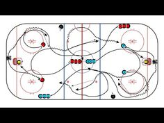 Loopy Wide Entry Warm - YouTube Hockey Drills, Hockey Training, Warm, Sport, Youtube, Ice Hockey, Deporte, Sports, Youtubers