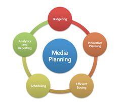 YNG Media, Delhi based digital media agency provides best social media, media planing and internet marketing services at Digital Media Agency. L Intelligence, Business Intelligence, Collaborative Strategies, Dubai, Planning, Motivation, Digital Media, Internet Marketing, Digital Marketing