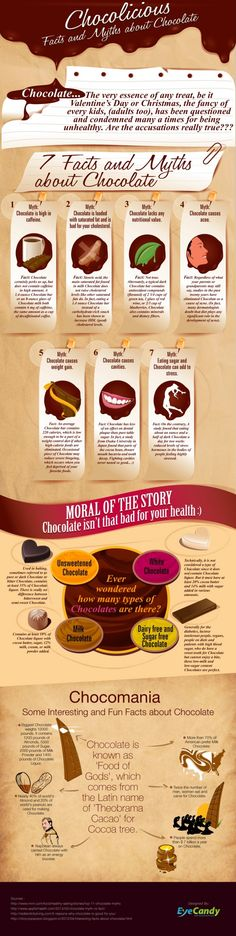 CHOCOLATE FACTS VS MYTHS – thankfully, the moral of the chocolate story? We could all stand to eat a little more of it, just make sure it's real!