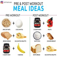 Eating To Gain Muscle, Gain Muscle Fast, Muscle Diet, Muscle Food, Gaining Muscle, Muscle Mass, Weight Gain Meals, Healthy Weight Gain, Tips To Gain Weight