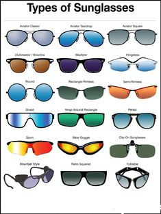 a5d708c4527 There are well over 50 different styles of sunglasses for men available on  the market today. The most popular types of men s sunglasses styles are  listed ...