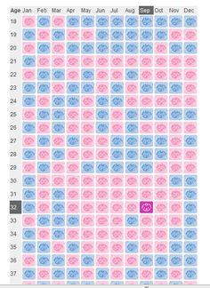 7 Best Chinese Gender Calendar Images Pregnancy Gender Prediction
