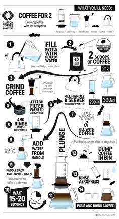 사진: Aeropress infographic, this is a great & consistent method that makes 1/2 a litre of coffee, perfect for 2 people.  If you haven't seen it yet check out the full animation video here:  http://www.cliftoncoffee.co.uk/3529/clifton-coffee-roasters-aeropress-brew-guide/  #aeropress #brewguide