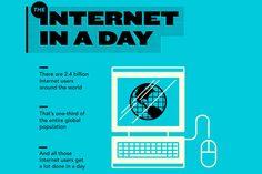 internet-1-dia