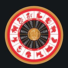 AcharyaJi 9717566832 - Love Vashikaran Specialist Possangipur Delhi - Best Famous Astrologer. Get Instant Love Marriage Problem Solution, Family Problem Solution, Vashikaran Services