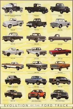 A greatposter showing theevolution ofthe Ford F-Series Pick-up Truckfrom 1925 to 2013! One of the all-time best-selling vehicles. Fully licensed. Ships fast