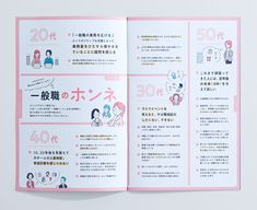 Poster Layout, Print Layout, Book Layout, Corporate Brochure Design, Brochure Layout, Editorial Layout, Editorial Design, Pamphlet Design, Simple Web Design