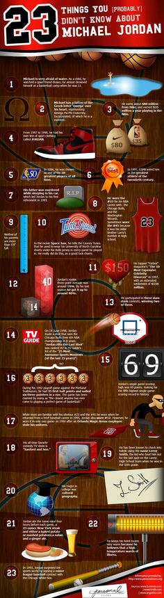 The Secrets of Michael Jordan [infographic] | Daily Infographic