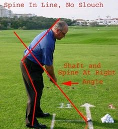 Learn how to achieve a great golf setup position with this step-by-step guide to the stance that includes alignment, ball position, posture, balance and more.: Posture (Down-the-Line View) Golf 7 R, Play Golf, Disc Golf Courses, Dubai Golf, Golf Stance, Used Golf Clubs, Golf Club Grips, Golf Grips, Golf Photography