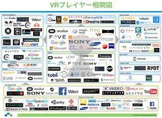 スクラムベンチャーズ、「VRスタートアップレポート」から業界マップを一部公開 | MoguraVR