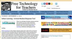 infuselearning   InfuseLearning  Free student response site, can share your class on any device and have students submit responses to questions , drawings, etc. creates a PDF of results.