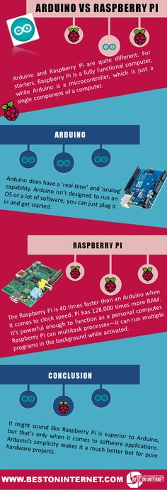 Http2manyprojectsarduino starter kit arduino starter kit you should be well aware of arduino and raspberry pi if you are familiar with diy solutioingenieria Images