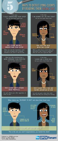 """Ever think a client is saying one thing (""""Sure, I think it's a good idea, but I'll need to run it by the team"""") but thinking another?    Hint: They do it all the time. But by understanding a few simple facial cues, you'll be able to match people's words to their actions, and see who's telling the truth every time."""