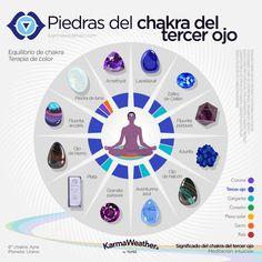 Chakra Healing Stones, Crystal Healing Stones, Chakra Crystals, Quotes Thoughts, Life Quotes Love, 7 Chakras, Chakra Raiz, 3rd Eye Chakra, Plexus Solaire