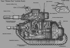 Warhammer 40000 Leman Russ Battle Tank (art by Gray Skull) Warhammer Games, Warhammer 40k Memes, Warhammer Art, Warhammer Fantasy, Warhammer 40000, Warhammer Imperial Guard, 40k Imperial Guard, Fire Suppression System, Dc Comics