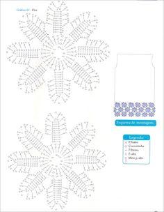 Vestido de croche customização - CROCHE COM RECEITAS