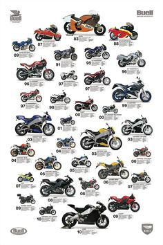 buell-motorcycles-poster.jpg (1270×1905)