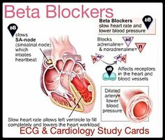 Beta Blockers #drugs #rx                                                                                                                                                                                 More