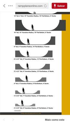 Cool Half pipe graphic - All For Garden Scooter Ramps, Bmx Ramps, Finger Skateboard, Skateboard Ramps, Skate Ramp, Skate Surf, Half Pipe Plans, Backyard Skatepark, Mini Ramp