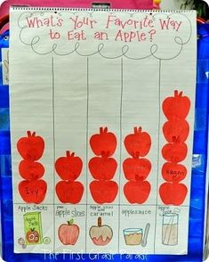 Whole class graph after apple taste test - use as resource for opinion writing