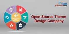 http://www.webanimationindia.com/web-design-development/open-source-theme-design.html  Web Animation India offer Open Source Theme and Template Design, CMS Theme Design and Custom Open Source Theme Design to the customer across the globe. Our CMS Development offers you to build websites such as Enterprise Website, Job Portal, Shopping Cart, Intranet Applications and Personal Web Pages.   custom open source theme design services, Open Source Theme Design Company, Open Source Theme Design…