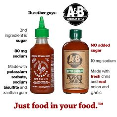 Do you know what's in your hot sauce? A&B American Style Pepper Sauces contain only simple, fresh, healthy ingredients.  We do not add sugar. Period. Simple is good. Keep it simple.