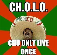 MWOTD:  CH.O.L.O.