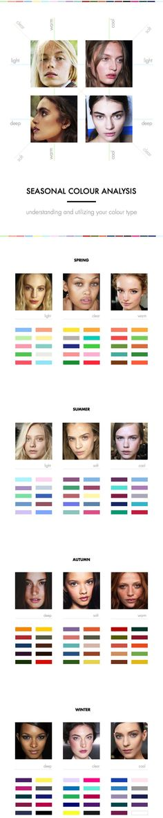SEASONAL COLOUR ANALYSIS: Understanding and Utilizing your Colour Type