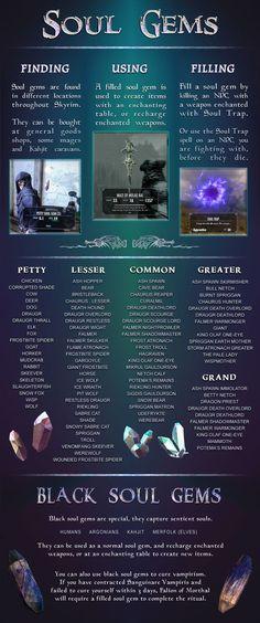 Homebrewing tips Soul Gems Infographic (as requested yesterday) Elder Scrolls Lore, Elder Scrolls Games, Elder Scrolls V Skyrim, Skyrim Game, Skyrim Funny, Mario Kart 8, Gaming Tips, Gaming Memes, Tutorials
