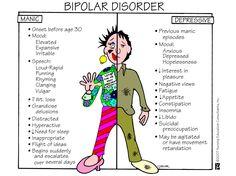 What Symptoms of Schizophrenia | Signs of Schizophrenia ...