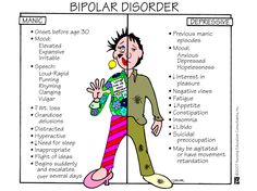 Mood Disorder | Mood Disorders