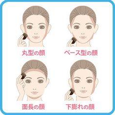 顔の輪郭別シェーディングのやり方