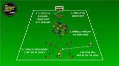 Kids Soccer Dribbling Drill - Technical Cone Maze