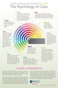 The Psychology of Color is the study of colors effects on human emotions and on our behaviors. We take the science of color pretty seriously at Dirigo. Come explore the possibilities in this third installment of the Crash Course in Color Theory. Color Psychology, Psychology Facts, Psychology Experiments, Psychology Meaning, Psychology Studies, Behavioral Psychology, Developmental Psychology, Color Combos, Color Schemes