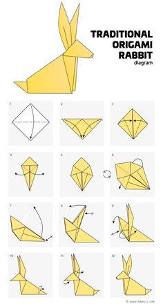 Origami Diagrams via Bunny Origami, Instruções Origami, Cute Origami, Origami And Kirigami, Origami Dragon, Paper Crafts Origami, Origami Design, Origami Stars, Origami Rooster