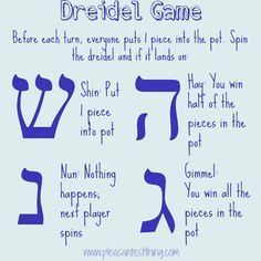 Dreidel rules. Haven't played in such a long time! Kwanzaa, Hanukkah Traditions, Jewish Celebrations, Hanukkah Celebration, Christmas Hanukkah, Hanukkah Crafts, Jewish Crafts, Jewish Hanukkah, Hanukkah Food