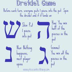 Dreidel, Dreidel, Dreidel~!!!