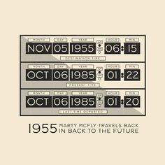This Day In History - Nov 05 - 1955 - Marty McFly travels back to 1955 in Back To The Future.⠀ ⠀ --⠀ #thisdayinhistory #todayinhistory #tdih #history #backtothefuture #bttf #backtothefutureday #marty #martymcfly #michaeljfox #fluxcapacitor #runforitmarty #timetravel #delorean #1985 #1955 #365project #illustration #vector #adobe #onthisday #movie #cinema #entertainment