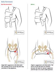 Diez razones para no portear a tu bebé de cara al mundo   Portabebés Brazos y Abrazos