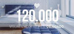 120.000 visualizações / mês. Obrigado. http://www.arrendacasa.pt/